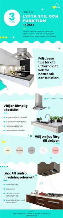 Så lyfter du kökets stil och funktion | Infographical