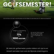 Anledningar till att åka på golfsemester 1