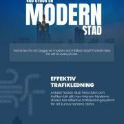 Vad utgör en modern stad | Infographical