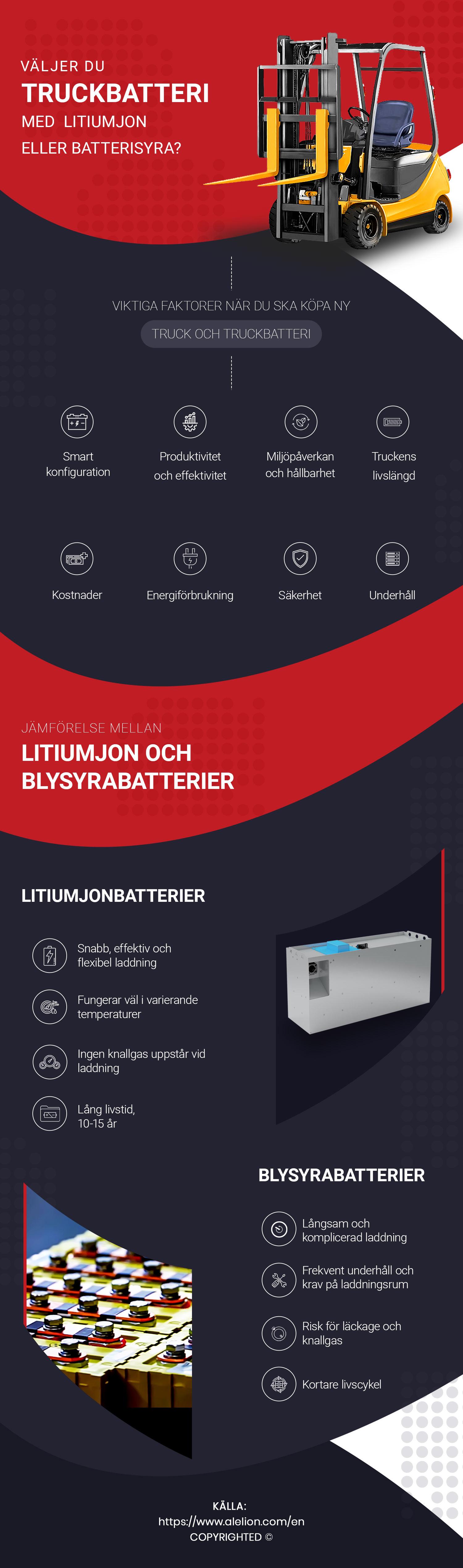 När du ska köpa ny truck: blysyra vs. litumjonbatteri | Inforgraphical